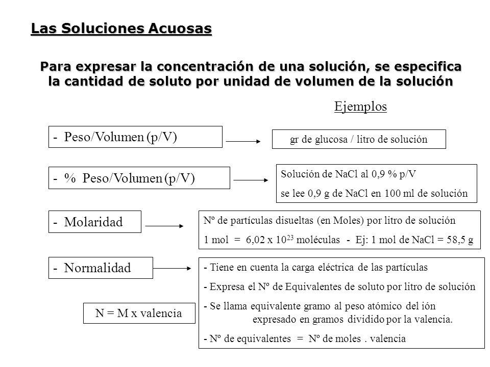 Las Soluciones Acuosas - Peso/Volumen (p/V) gr de glucosa / litro de solución Para expresar la concentración de una solución, se especifica la cantida