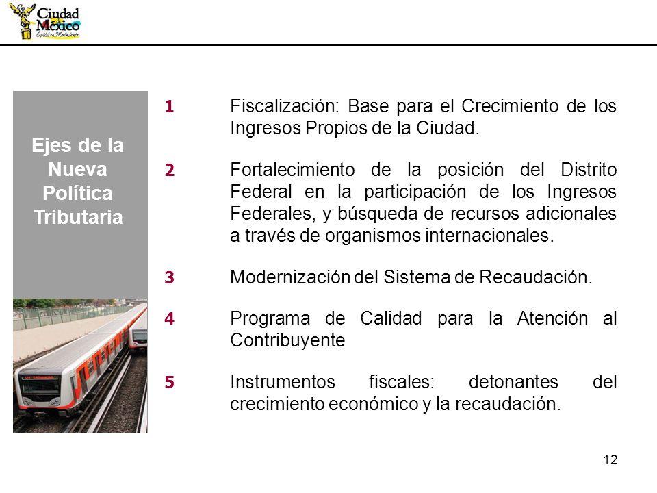 12 1 Fiscalización: Base para el Crecimiento de los Ingresos Propios de la Ciudad. 2 Fortalecimiento de la posición del Distrito Federal en la partici