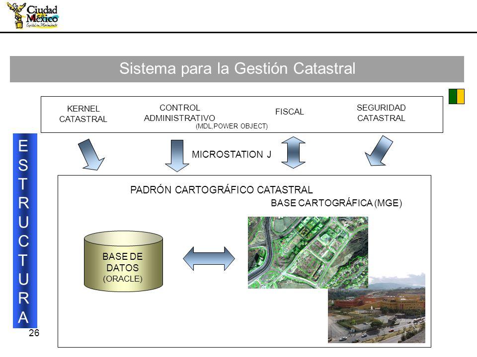 26 Sistema para la Gestión Catastral ESTRUCTURAESTRUCTURA SEGURIDAD CATASTRAL CONTROL ADMINISTRATIVO KERNEL CATASTRAL FISCAL BASE DE DATOS (ORACLE) PA