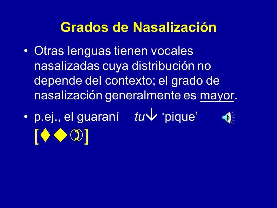 Grados de Nasalización Otras lenguas tienen vocales nasalizadas cuya distribución no depende del contexto; el grado de nasalización generalmente es mayor.