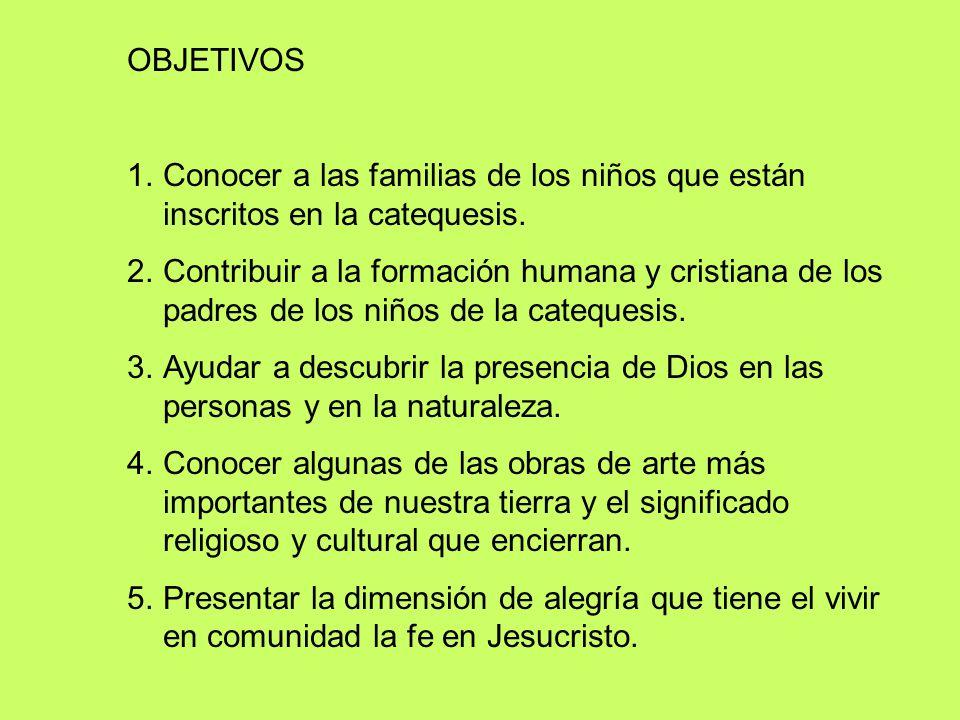 OBJETIVOS 1.Conocer a las familias de los niños que están inscritos en la catequesis. 2.Contribuir a la formación humana y cristiana de los padres de