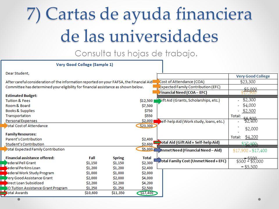 7) Cartas de ayuda financiera de las universidades Consulta tus hojas de trabajo. $23,300 $5,000 $17,900 $2,300 $4,000 $2,500 $8,800 $2,400 $2,000 $4,