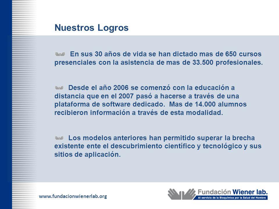 www.fundacionwienerlab.org En sus 30 años de vida se han dictado mas de 650 cursos presenciales con la asistencia de mas de 33.500 profesionales. Desd