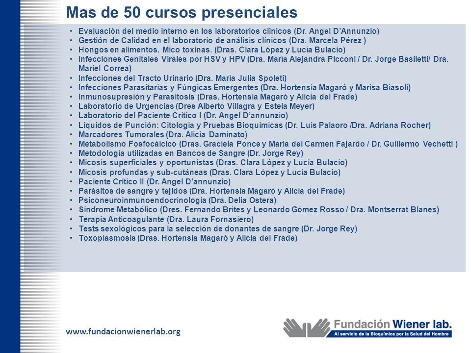 www.fundacionwienerlab.org Mas de 50 cursos presenciales Evaluación del medio interno en los laboratorios clínicos (Dr. Angel DAnnunzio) Gestión de Ca