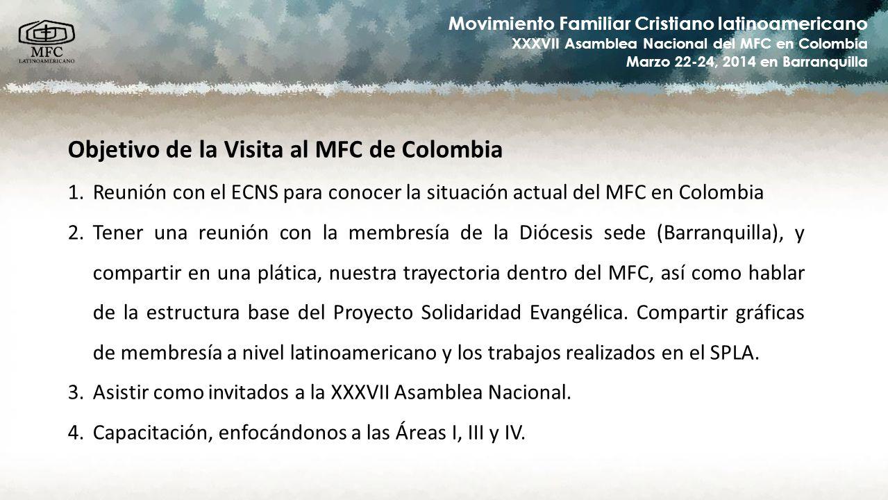 Movimiento Familiar Cristiano latinoamericano XXXVII Asamblea Nacional del MFC en Colombia Marzo 22-24, 2014 en Barranquilla Conclusiones 1.Reunión con el ECNS para conocer la situación actual del MFC en Colombia Fue alrededor de 3 hrs., nos compartieron como están iniciando nuevamente todos con el Proyecto de Solidaridad Evangélica nivel 1.