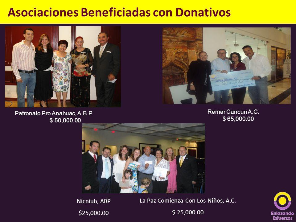 Asociaciones Beneficiadas con Donativos Nicniuh, ABP $25,000.00 Patronato Pro Anahuac, A.B.P. $ 50,000.00 Remar Cancun A.C. $ 65,000.00 La Paz Comienz
