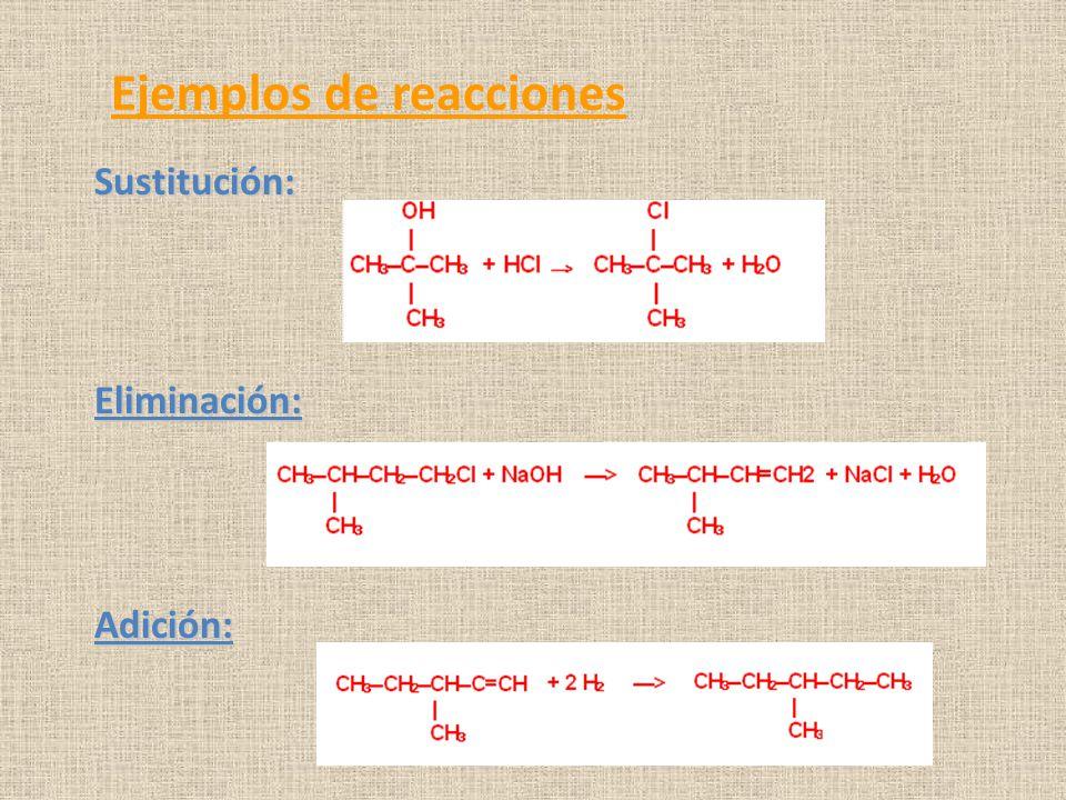 Ejemplos de reacciones Sustitución:Eliminación:Adición:
