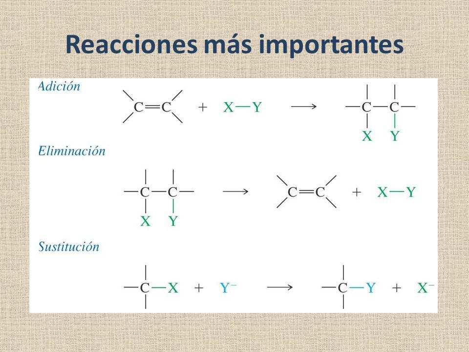 Hidrogenación de alquenos El hidrógeno (H 2 ) se puede añadir a través del doble enlace en un proceso conocido como hidrogenación catalítica.