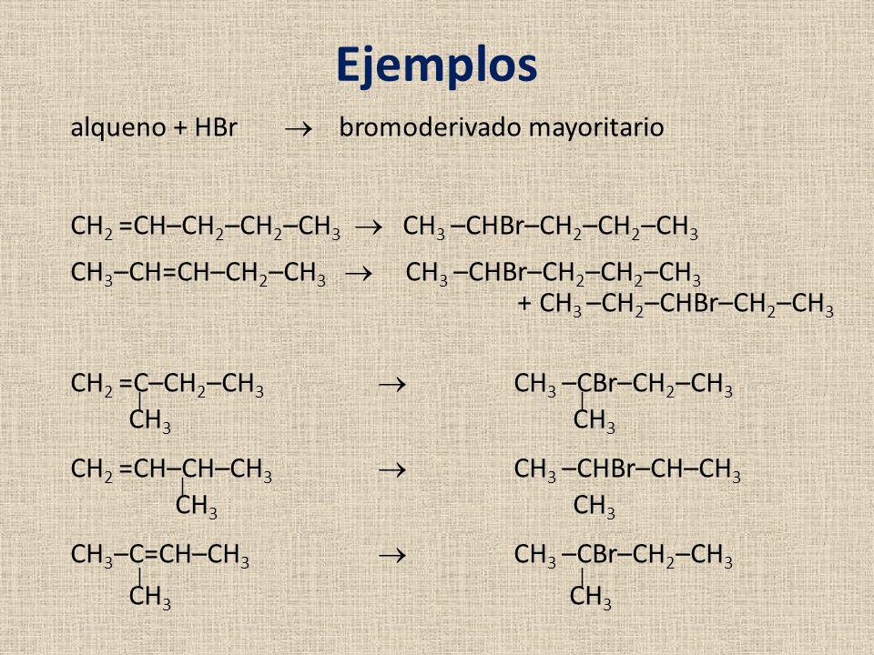 alqueno + HBr bromoderivado mayoritario CH 2 =CH–CH 2 –CH 2 –CH 3 CH 3 –CHBr–CH 2 –CH 2 –CH 3 CH 3 –CH=CH–CH 2 –CH 3 CH 3 –CHBr–CH 2 –CH 2 –CH 3 + CH