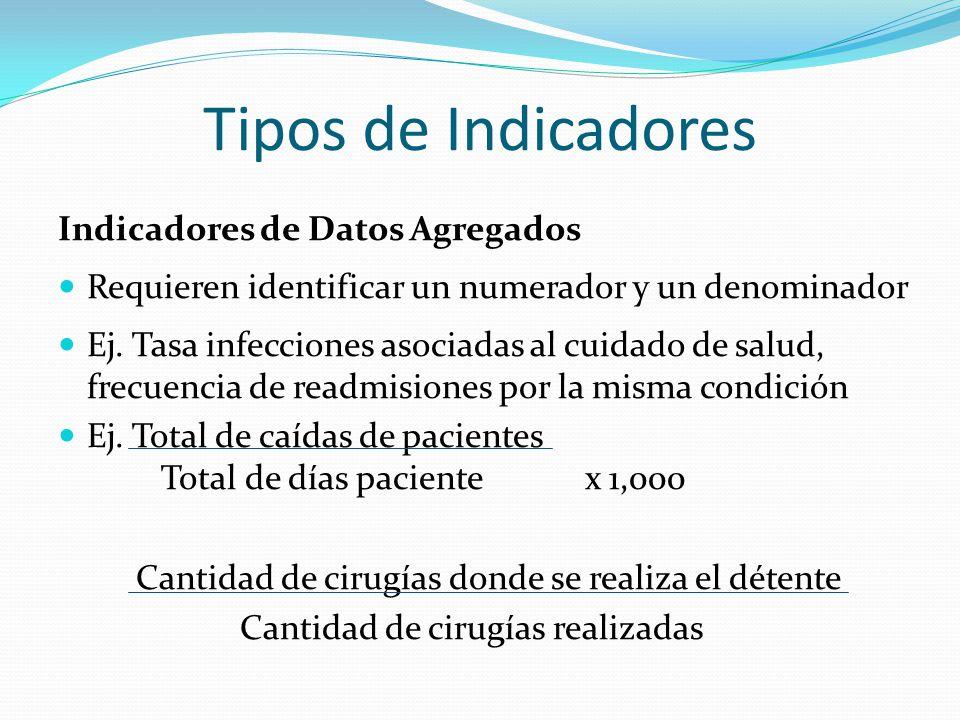 Tipos de Indicadores Indicadores de Datos Agregados Requieren identificar un numerador y un denominador Ej. Tasa infecciones asociadas al cuidado de s