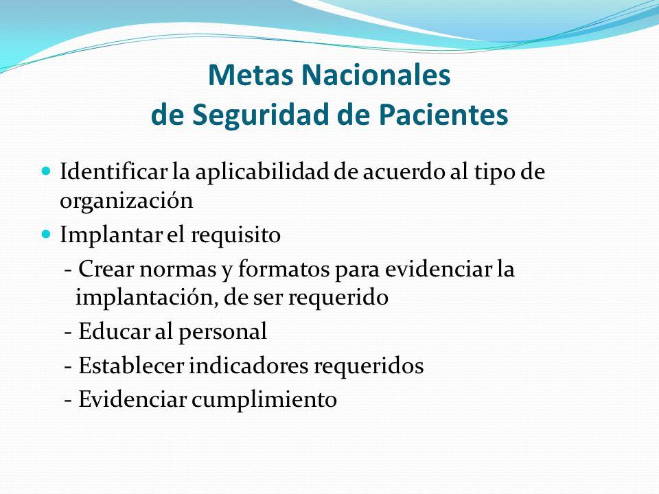 Metas Nacionales de Seguridad de Pacientes Identificar la aplicabilidad de acuerdo al tipo de organización Implantar el requisito - Crear normas y for