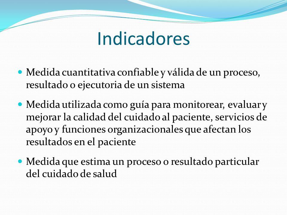 Uso de los Indicadores Documentar la calidad del cuidado Hacer comparaciones - A través del tiempo - Internas y Externas Establecer prioridades Identificar áreas de mejoramiento