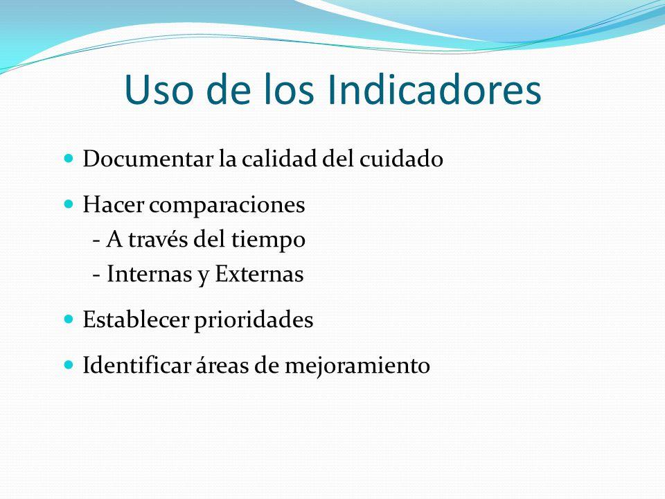 Uso de los Indicadores Documentar la calidad del cuidado Hacer comparaciones - A través del tiempo - Internas y Externas Establecer prioridades Identi