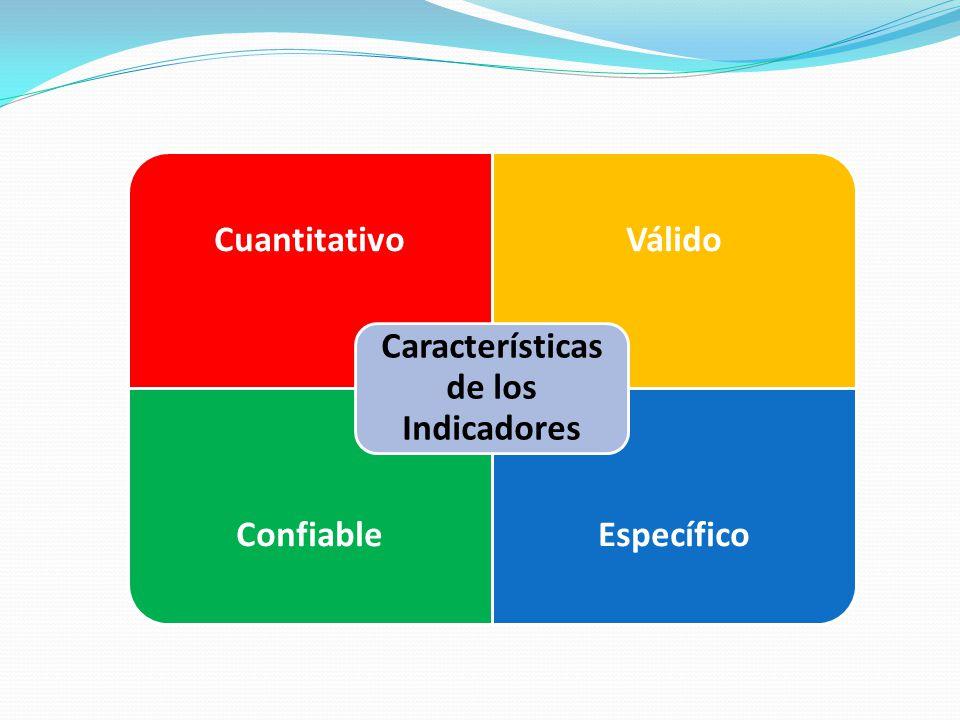 CuantitativoVálido ConfiableEspecífico Características de los Indicadores