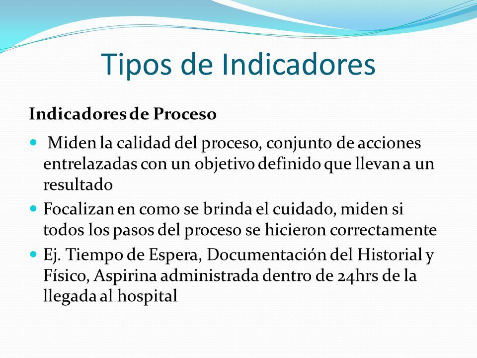 Tipos de Indicadores Indicadores de Proceso Miden la calidad del proceso, conjunto de acciones entrelazadas con un objetivo definido que llevan a un r