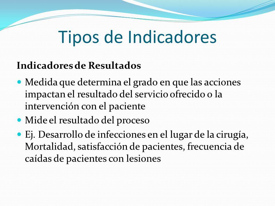 Seguridad en el uso de Medicamentos Antes de un procedimiento rotular todos los medicamentos, envases y soluciones que no estén rotulados (Ej.