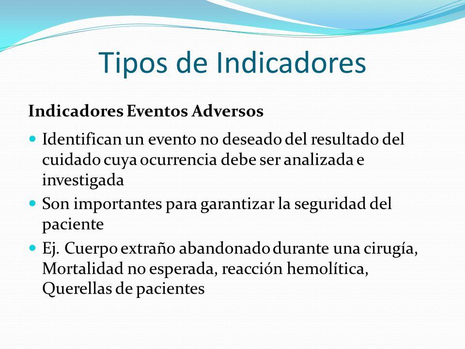 Tipos de Indicadores Indicadores Eventos Adversos Identifican un evento no deseado del resultado del cuidado cuya ocurrencia debe ser analizada e inve