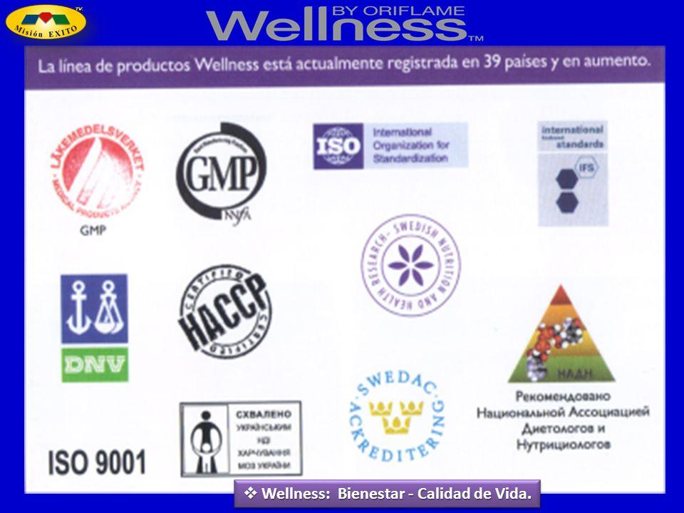 Wellness: Bienestar - Calidad de Vida. Wellness: Bienestar - Calidad de Vida.