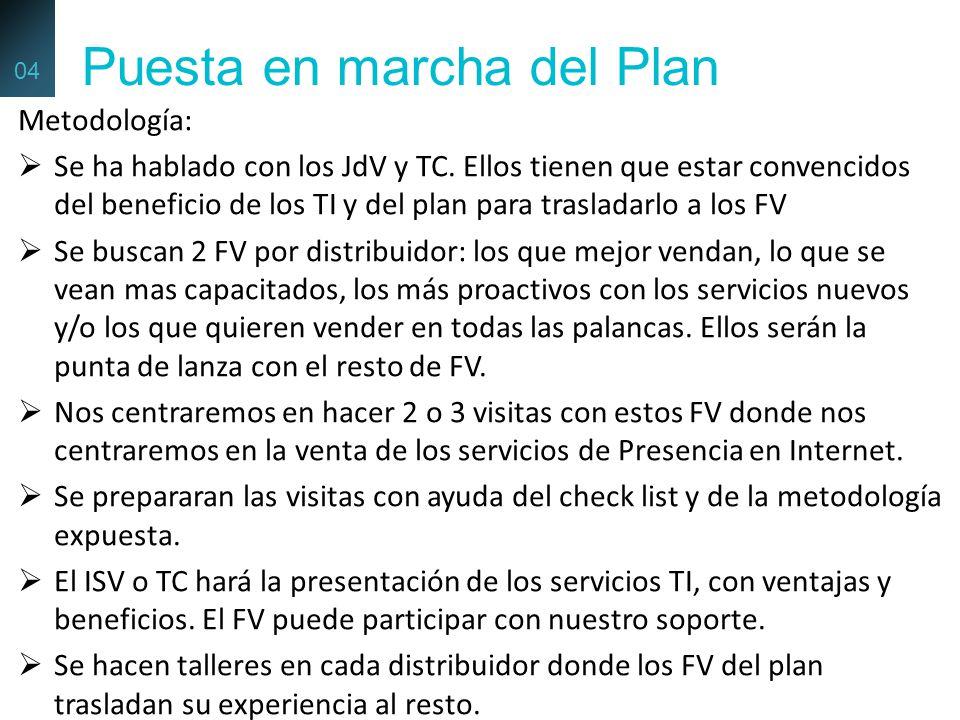 Metodología: Se ha hablado con los JdV y TC. Ellos tienen que estar convencidos del beneficio de los TI y del plan para trasladarlo a los FV Se buscan