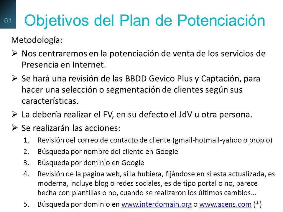 Metodología: Nos centraremos en la potenciación de venta de los servicios de Presencia en Internet. Se hará una revisión de las BBDD Gevico Plus y Cap