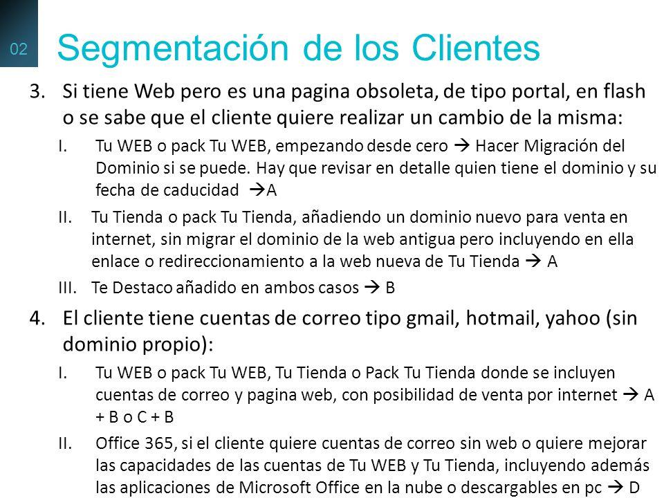 3.Si tiene Web pero es una pagina obsoleta, de tipo portal, en flash o se sabe que el cliente quiere realizar un cambio de la misma: I.Tu WEB o pack T