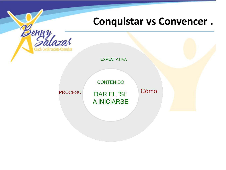 CONTENIDO DAR EL SI A INICIARSE EXPECTATIVA PROCESO Cómo Conquistar vs Convencer.