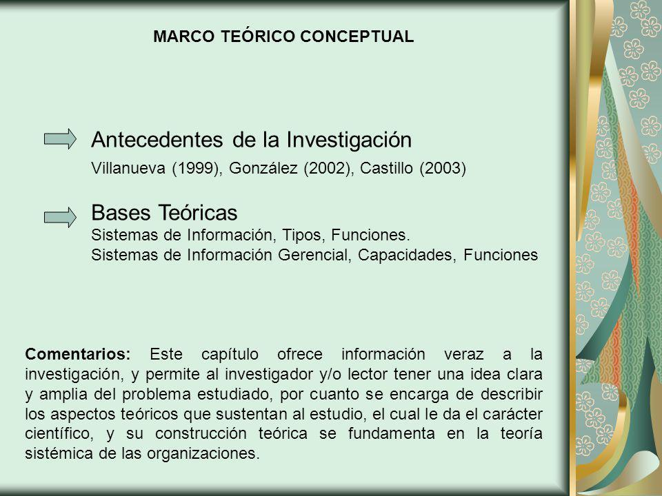 MARCO TEÓRICO CONCEPTUAL Antecedentes de la Investigación Villanueva (1999), González (2002), Castillo (2003) Bases Teóricas Sistemas de Información, Tipos, Funciones.