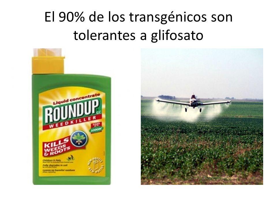 El glifosato interfiere en los de nutrientes del suelo