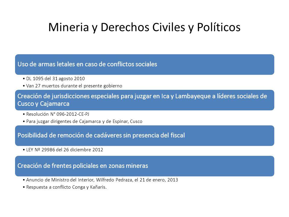Mineria y Derechos Civiles y Políticos Uso de armas letales en caso de conflictos sociales DL 1095 del 31 agosto 2010 Van 27 muertos durante el presen
