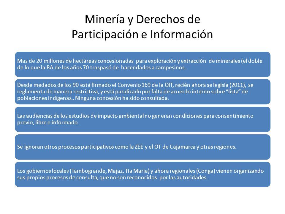 Minería y Derechos de Participación e Información Mas de 20 millones de hectáreas concesionadas para exploración y extracción de minerales (el doble d