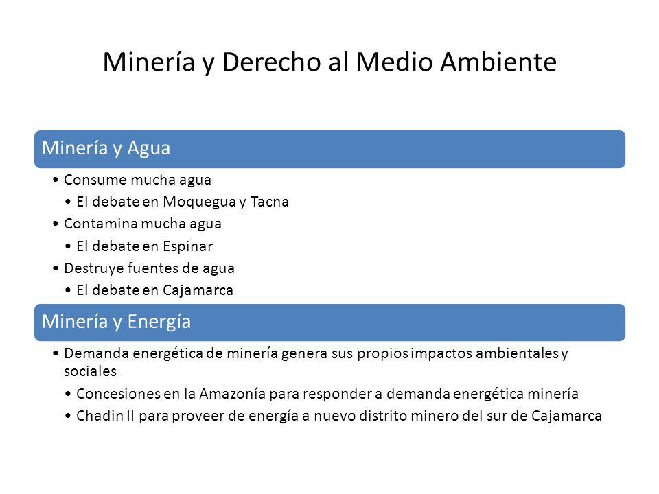 Minería y Derecho al Medio Ambiente Minería y Agua Consume mucha agua El debate en Moquegua y Tacna Contamina mucha agua El debate en Espinar Destruye