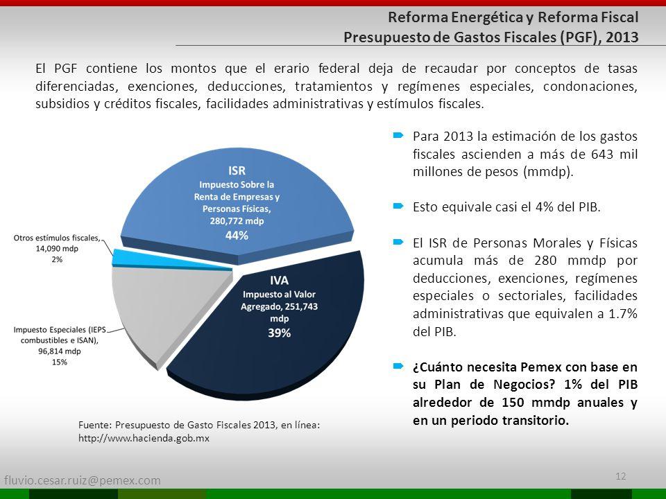 fluvio.cesar.ruiz@pemex.com 12 Fuente: Presupuesto de Gasto Fiscales 2013, en línea: http://www.hacienda.gob.mx Reforma Energética y Reforma Fiscal Pr