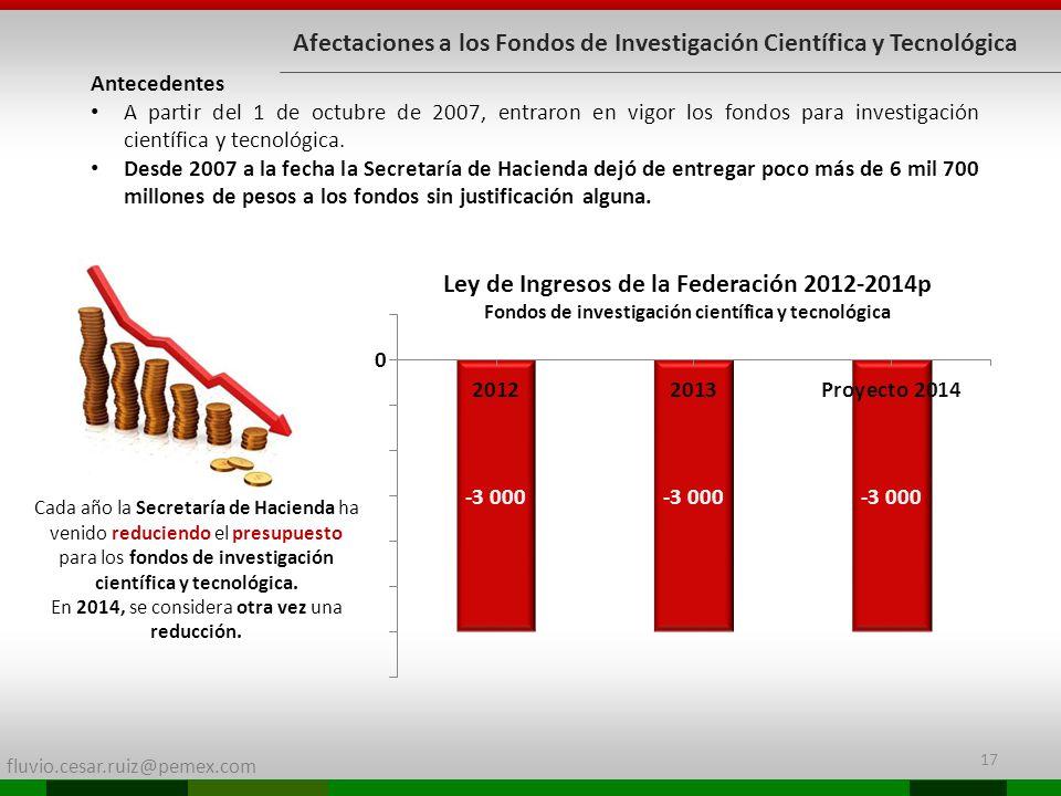 fluvio.cesar.ruiz@pemex.com 0 17 Afectaciones a los Fondos de Investigación Científica y Tecnológica Antecedentes A partir del 1 de octubre de 2007, e