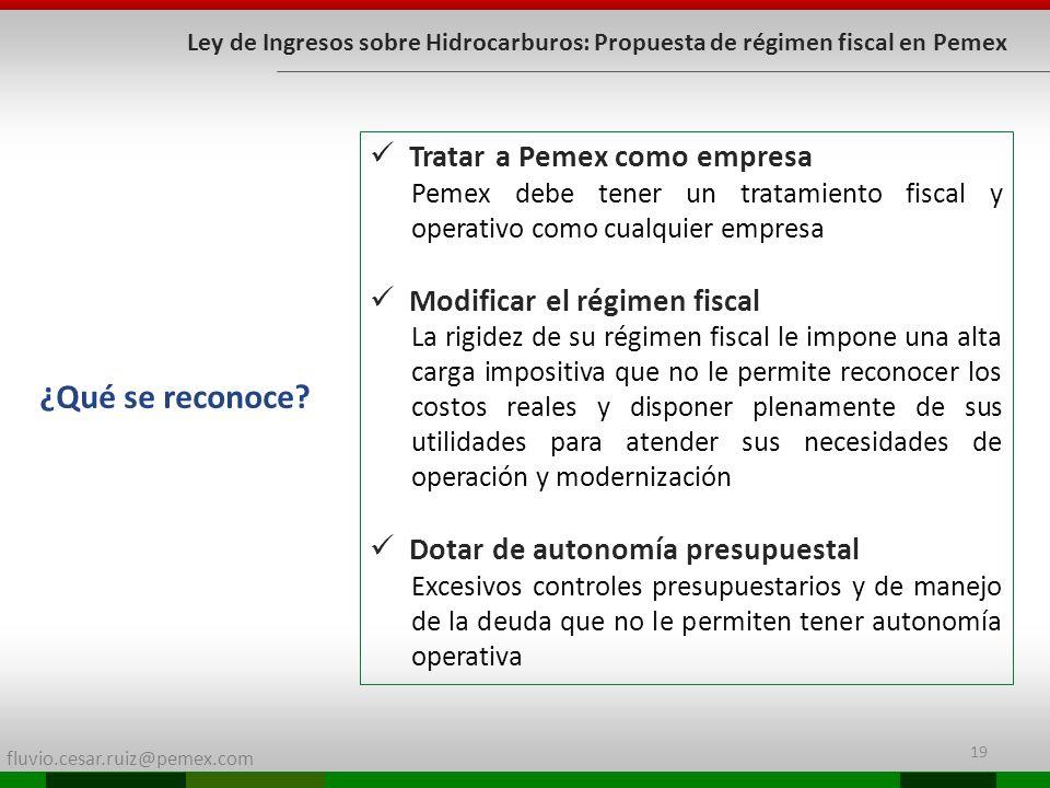 fluvio.cesar.ruiz@pemex.com Ley de Ingresos sobre Hidrocarburos: Propuesta de régimen fiscal en Pemex Tratar a Pemex como empresa Pemex debe tener un