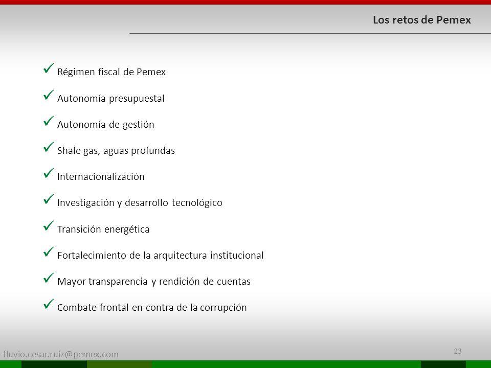 fluvio.cesar.ruiz@pemex.com 23 Los retos de Pemex Régimen fiscal de Pemex Autonomía presupuestal Autonomía de gestión Shale gas, aguas profundas Inter