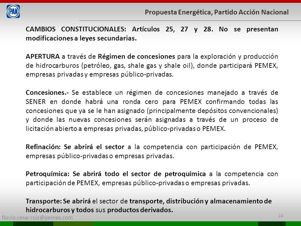 fluvio.cesar.ruiz@pemex.com 24 Propuesta Energética, Partido Acción Nacional CAMBIOS CONSTITUCIONALES: Artículos 25, 27 y 28. No se presentan modifica