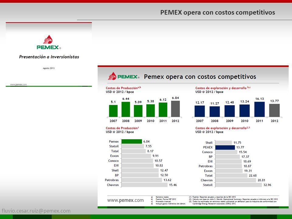 fluvio.cesar.ruiz@pemex.com 7 Fuente: Pemex, PDVSA, Statoil y Ecopetrol,en línea.