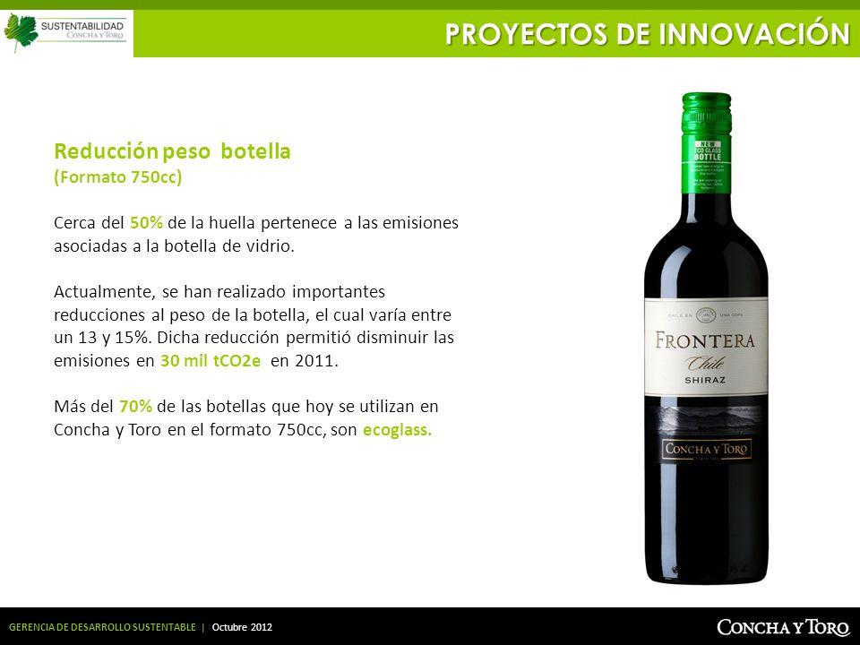 GERENCIA DE DESARROLLO SUSTENTABLE | Octubre 2012 Reducción peso botella (Formato 750cc) Cerca del 50% de la huella pertenece a las emisiones asociada