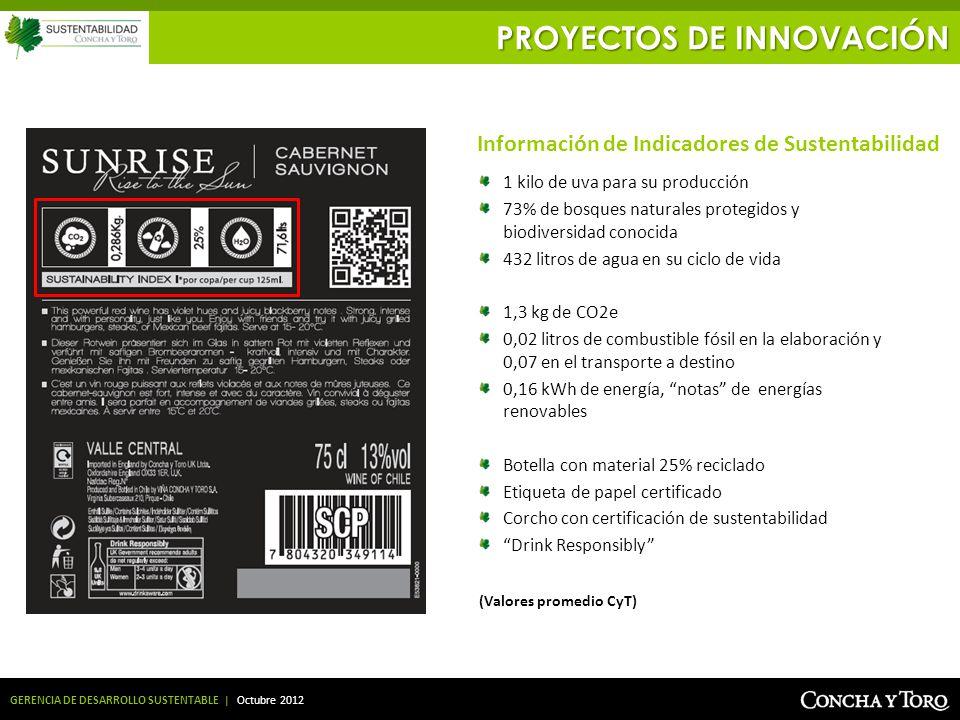 GERENCIA DE DESARROLLO SUSTENTABLE | Octubre 2012 Ecoetiquetado | Contra etiqueta Información de Indicadores de Sustentabilidad 1 kilo de uva para su
