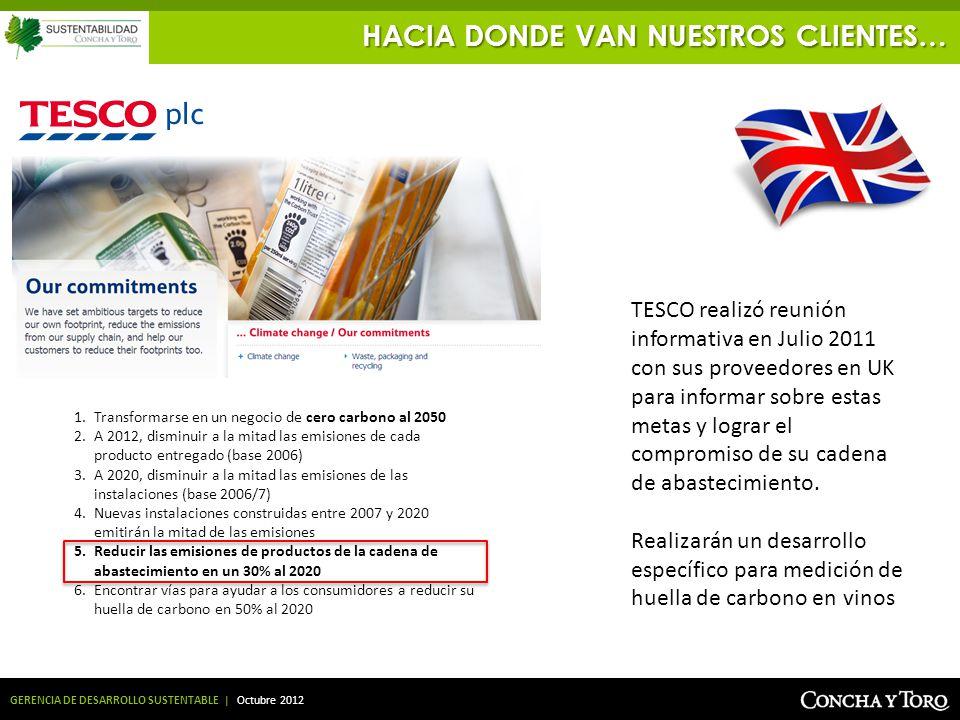GERENCIA DE DESARROLLO SUSTENTABLE | Octubre 2012 HACIA DONDE VAN NUESTROS CLIENTES… 1.Transformarse en un negocio de cero carbono al 2050 2.A 2012, d