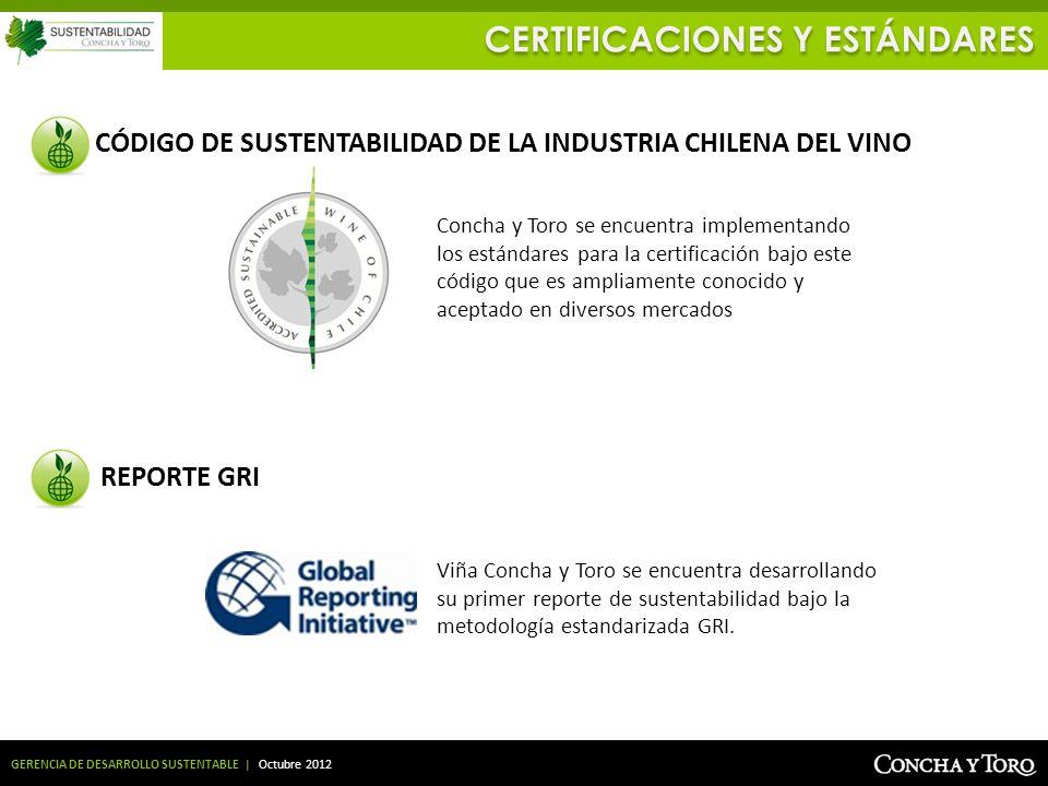 GERENCIA DE DESARROLLO SUSTENTABLE | Octubre 2012 Concha y Toro se encuentra implementando los estándares para la certificación bajo este código que e
