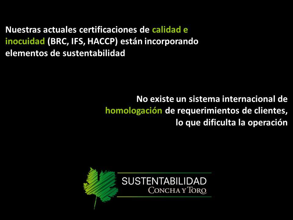 GERENCIA DE DESARROLLO SUSTENTABLE | Octubre 2012 Nuestras actuales certificaciones de calidad e inocuidad (BRC, IFS, HACCP) están incorporando elemen