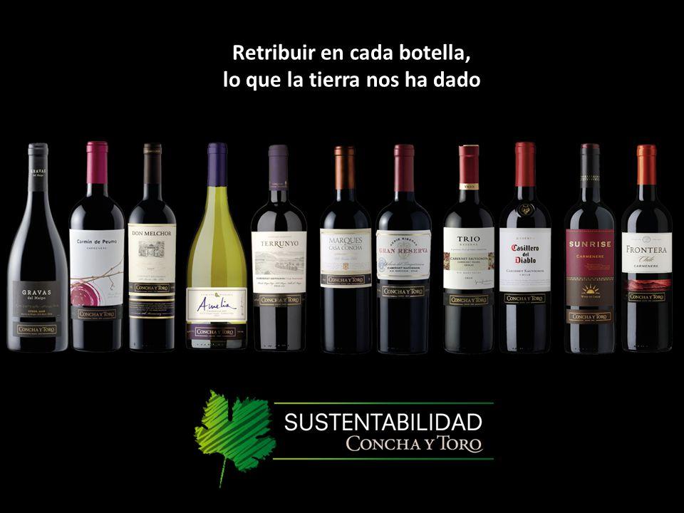 GERENCIA DE DESARROLLO SUSTENTABLE | Octubre 2012 Retribuir en cada botella, lo que la tierra nos ha dado