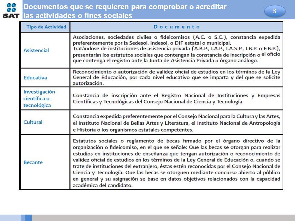 Documentos que se requieren para comprobar o acreditar las actividades o fines sociales 3 3