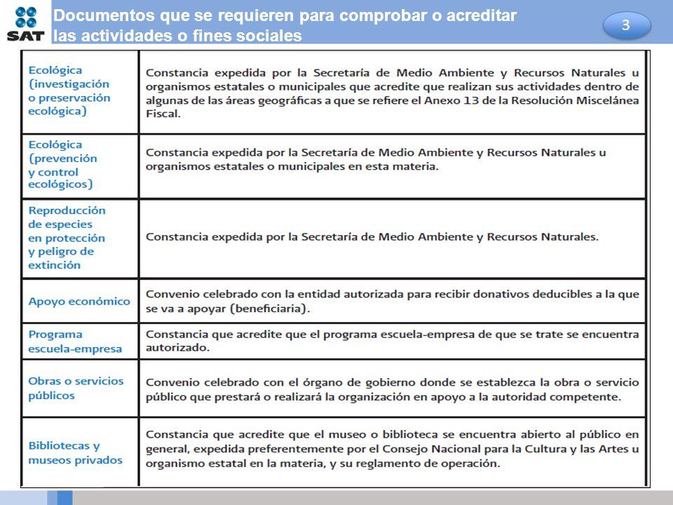 3 3 Documentos que se requieren para comprobar o acreditar las actividades o fines sociales