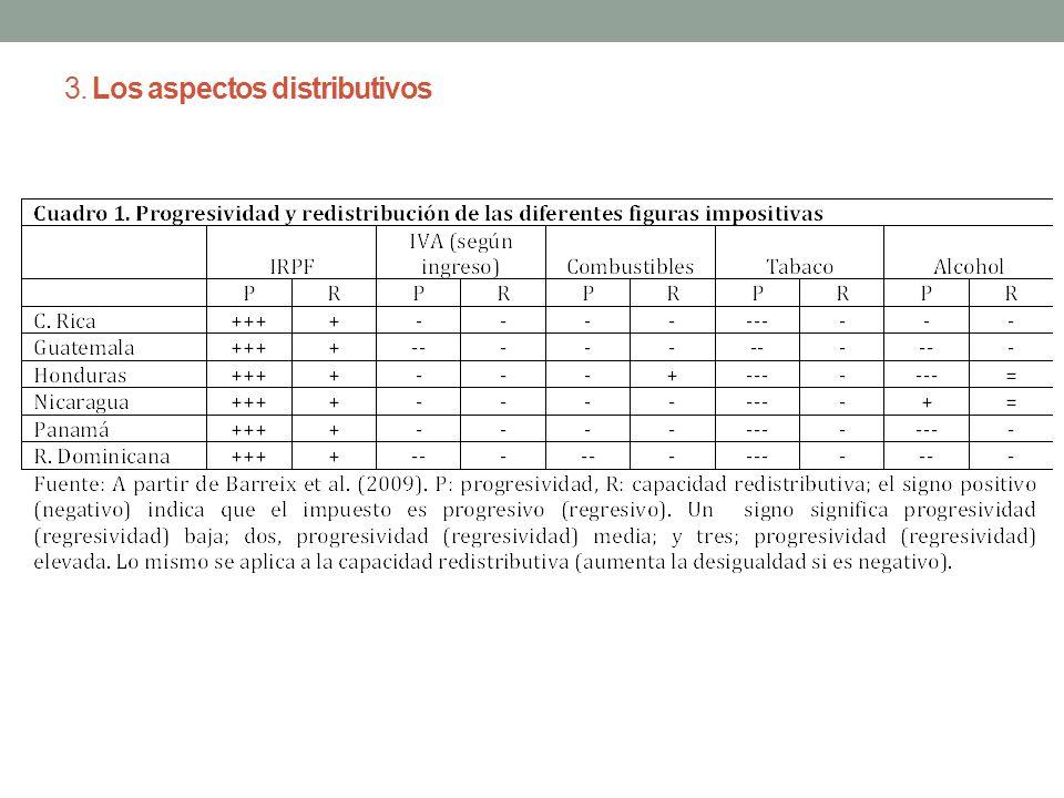 3. Los aspectos distributivos