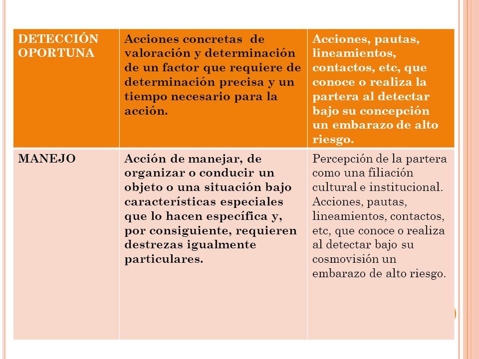 DETECCIÓN OPORTUNA Acciones concretas de valoración y determinación de un factor que requiere de determinación precisa y un tiempo necesario para la acción.