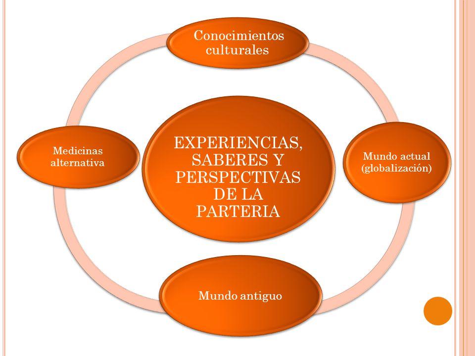 EXPERIENCIAS, SABERES Y PERSPECTIVAS DE LA PARTERIA Conocimientos culturales Mundo actual (globalización) Mundo antiguo Medicinas alternativa