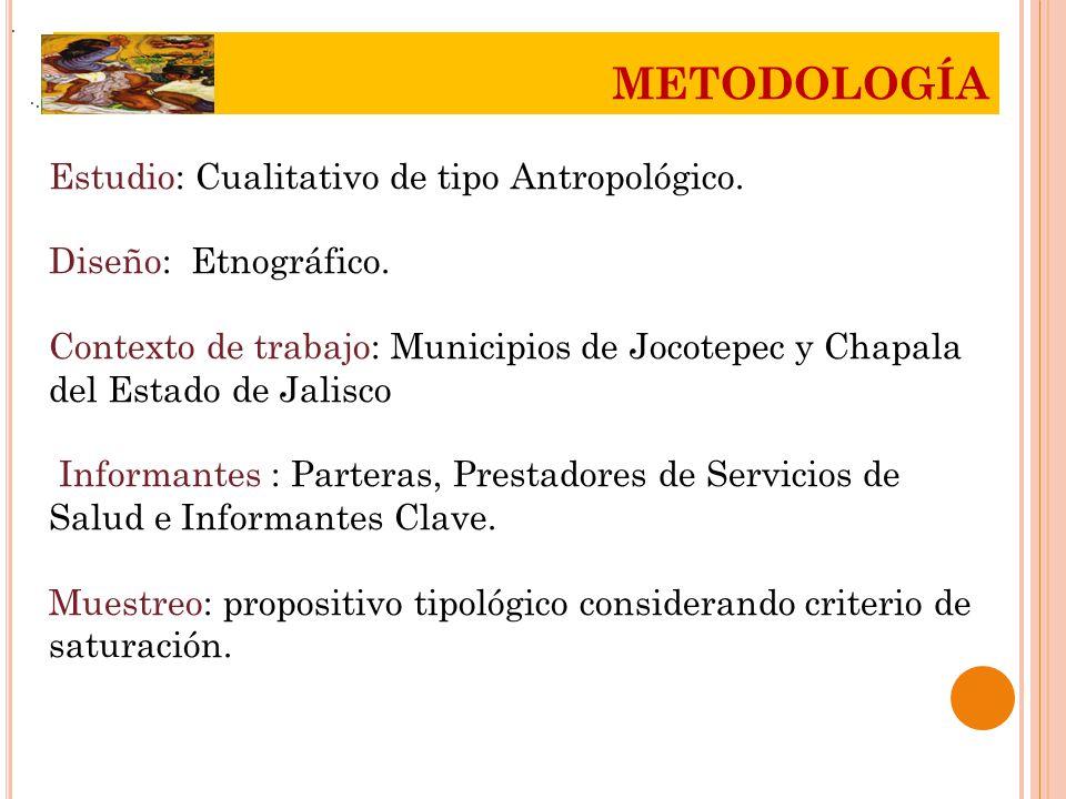 ...METODOLOGÍA Estudio: Cualitativo de tipo Antropológico.