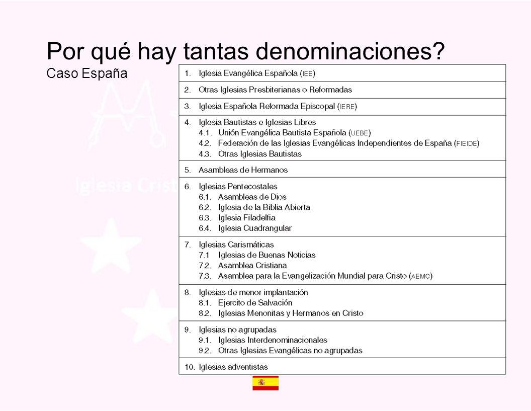 Por qué hay tantas denominaciones? Caso España